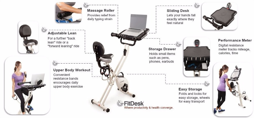 Features of the FitDesk V2.0 Desk Exercise Bike