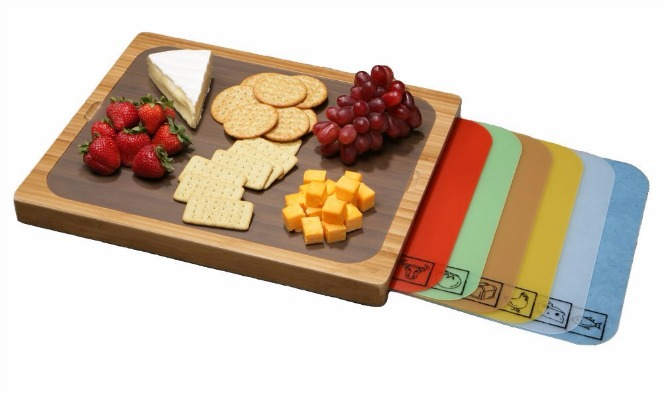 Detailed guide to finding the Best Cutting Board 2017